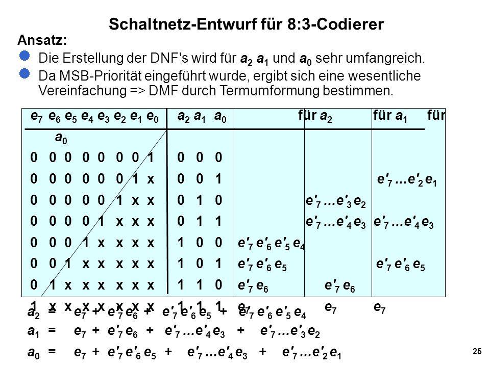 25 Schaltnetz-Entwurf für 8:3-Codierer Ansatz: Die Erstellung der DNF's wird für a 2 a 1 und a 0 sehr umfangreich. Da MSB-Priorität eingeführt wurde,