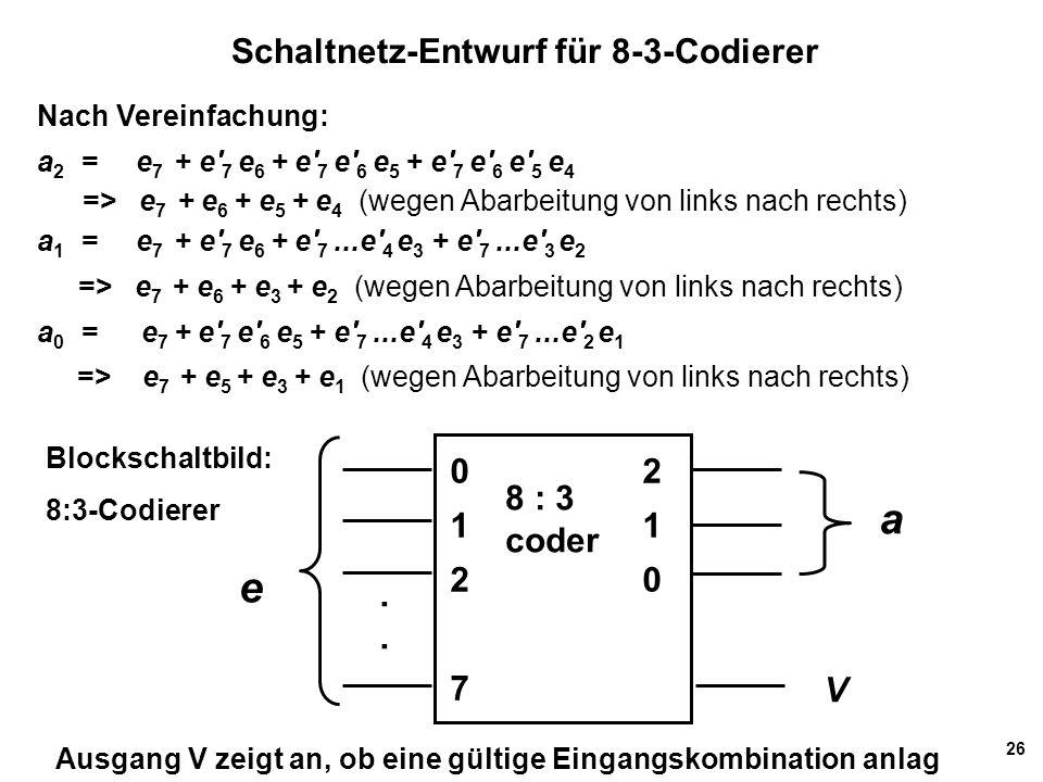 26 Schaltnetz-Entwurf für 8-3-Codierer Nach Vereinfachung: a 2 = e 7 + e' 7 e 6 + e' 7 e' 6 e 5 + e' 7 e' 6 e' 5 e 4 => e 7 + e 6 + e 5 + e 4 (wegen A