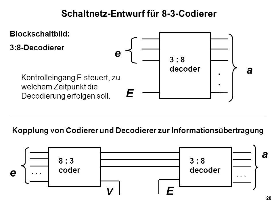 28 Schaltnetz-Entwurf für 8-3-Codierer 8 : 3 coder... e V Blockschaltbild: 3:8-Decodierer Kontrolleingang E steuert, zu welchem Zeitpunkt die Decodier