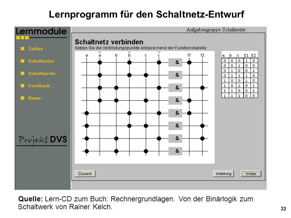 32 Lernprogramm für den Schaltnetz-Entwurf Quelle: Lern-CD zum Buch: Rechnergrundlagen. Von der Binärlogik zum Schaltwerk von Rainer Kelch.
