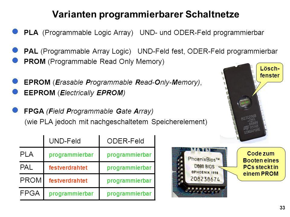 33 Varianten programmierbarer Schaltnetze PLA (Programmable Logic Array) UND- und ODER-Feld programmierbar PAL (Programmable Array Logic) UND-Feld fes