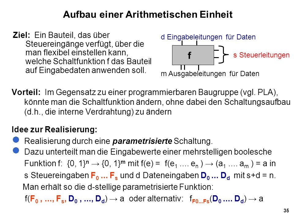 35 Aufbau einer Arithmetischen Einheit Vorteil: Im Gegensatz zu einer programmierbaren Baugruppe (vgl. PLA), könnte man die Schaltfunktion ändern, ohn