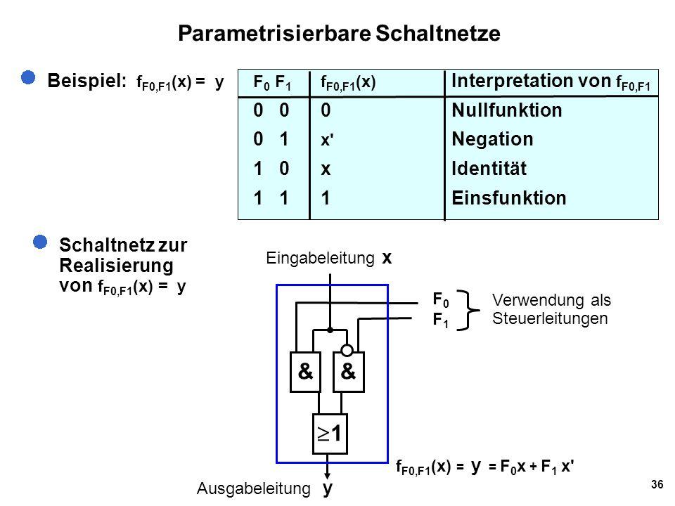 36 Parametrisierbare Schaltnetze Schaltnetz zur Realisierung von f F0,F1 (x) = y Beispiel: f F0,F1 (x) = y F 0 F 1 f F0,F1 (x) Interpretation von f F0