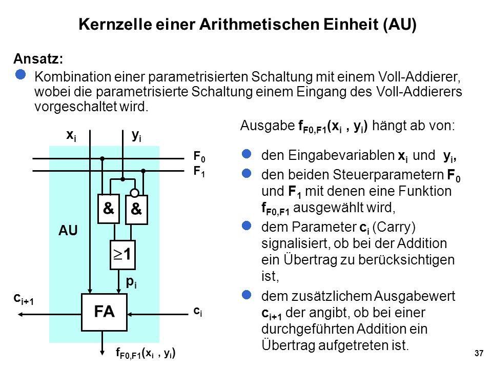 37 Kernzelle einer Arithmetischen Einheit (AU) Ansatz: Kombination einer parametrisierten Schaltung mit einem Voll-Addierer, wobei die parametrisierte