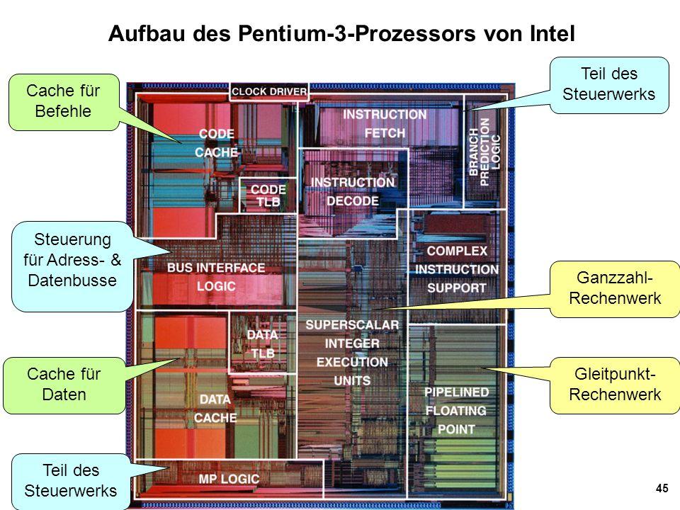 45 Aufbau des Pentium-3-Prozessors von Intel Gleitpunkt- Rechenwerk Ganzzahl- Rechenwerk Cache für Befehle Cache für Daten Steuerung für Adress- & Dat
