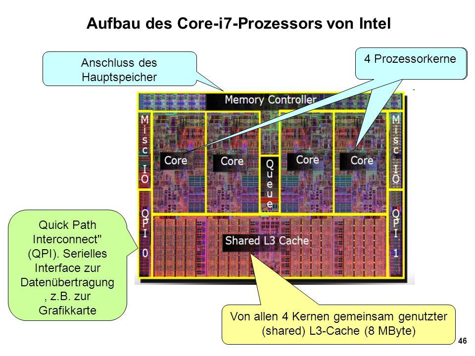 46 Aufbau des Core-i7-Prozessors von Intel Von allen 4 Kernen gemeinsam genutzter (shared) L3-Cache (8 MByte) Quick Path Interconnect