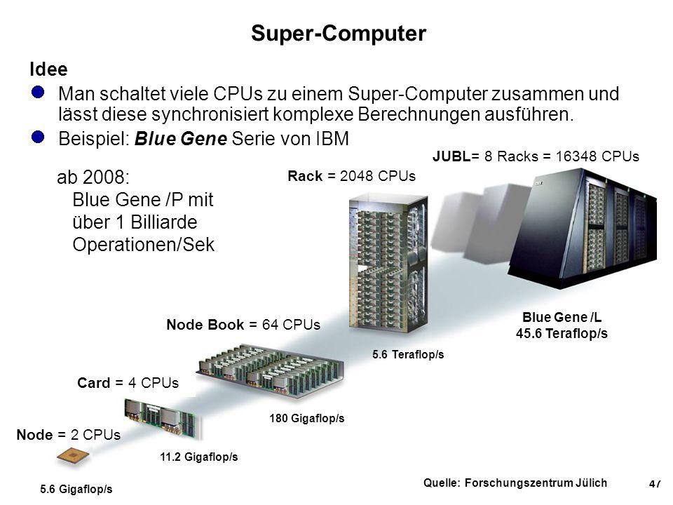 47 Super-Computer 180 Gigaflop/s Node Book = 64 CPUs Blue Gene /L 45.6 Teraflop/s JUBL= 8 Racks = 16348 CPUs 5.6 Teraflop/s Rack = 2048 CPUs ab 2008: