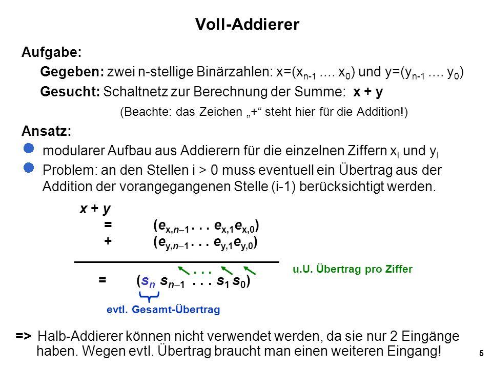 5 Voll-Addierer Aufgabe: Gegeben: zwei n-stellige Binärzahlen: x=(x n-1.... x 0 ) und y=(y n-1.... y 0 ) Gesucht: Schaltnetz zur Berechnung der Summe: