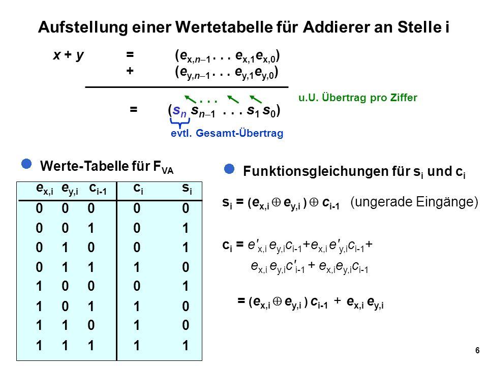 6 Aufstellung einer Wertetabelle für Addierer an Stelle i x + y = (e x,n  1... e x,1 e x,0 ) + (e y,n  1... e y,1 e y,0 ) = ( s n s n  1... s 1 s 0