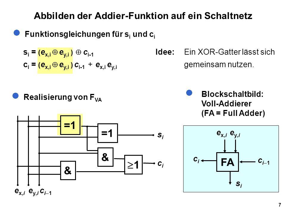 7 Abbilden der Addier-Funktion auf ein Schaltnetz Realisierung von F VA Funktionsgleichungen für s i und c i s i = ( e x,i  e y,i )  c i-1 Idee: Ein
