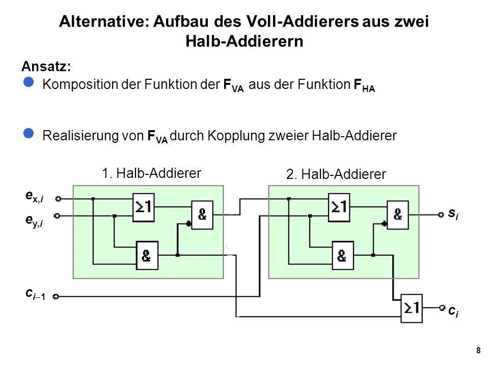 8 Alternative: Aufbau des Voll-Addierers aus zwei Halb-Addierern Realisierung von F VA durch Kopplung zweier Halb-Addierer Ansatz: Komposition der Fun