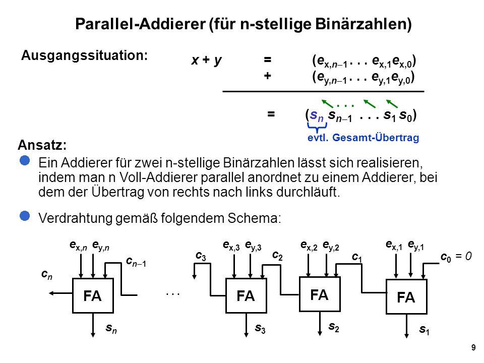 9 Parallel-Addierer (für n-stellige Binärzahlen) Ausgangssituation: Ansatz: Ein Addierer für zwei n-stellige Binärzahlen lässt sich realisieren, indem