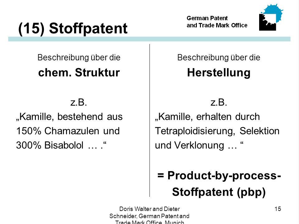 Doris Walter and Dieter Schneider, German Patent and Trade Mark Office, Munich 15 (15) Stoffpatent Beschreibung über die chem.