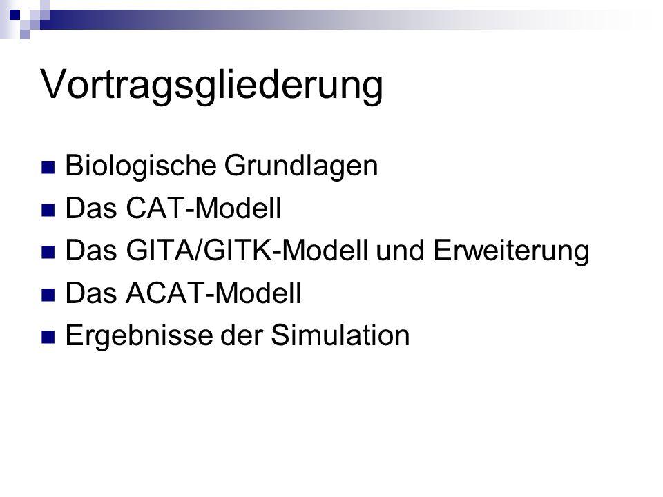 Vortragsgliederung Biologische Grundlagen Das CAT-Modell Das GITA/GITK-Modell und Erweiterung Das ACAT-Modell Ergebnisse der Simulation