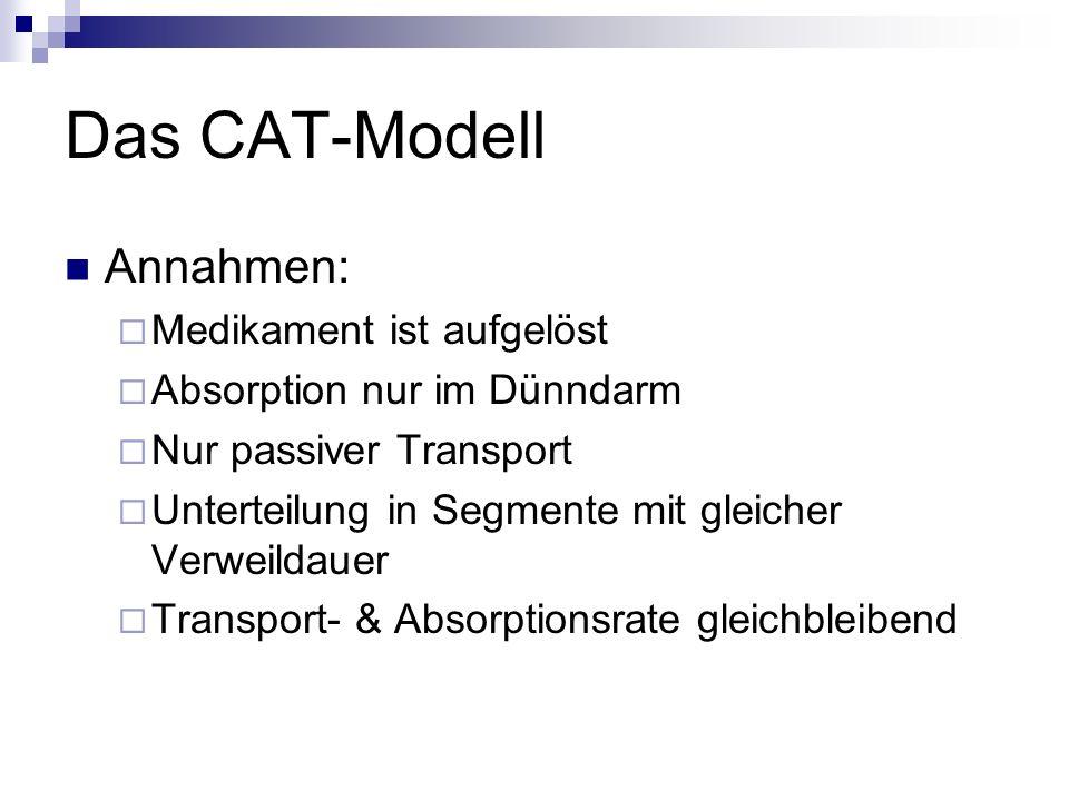 Das CAT-Modell Annahmen:  Medikament ist aufgelöst  Absorption nur im Dünndarm  Nur passiver Transport  Unterteilung in Segmente mit gleicher Verweildauer  Transport- & Absorptionsrate gleichbleibend
