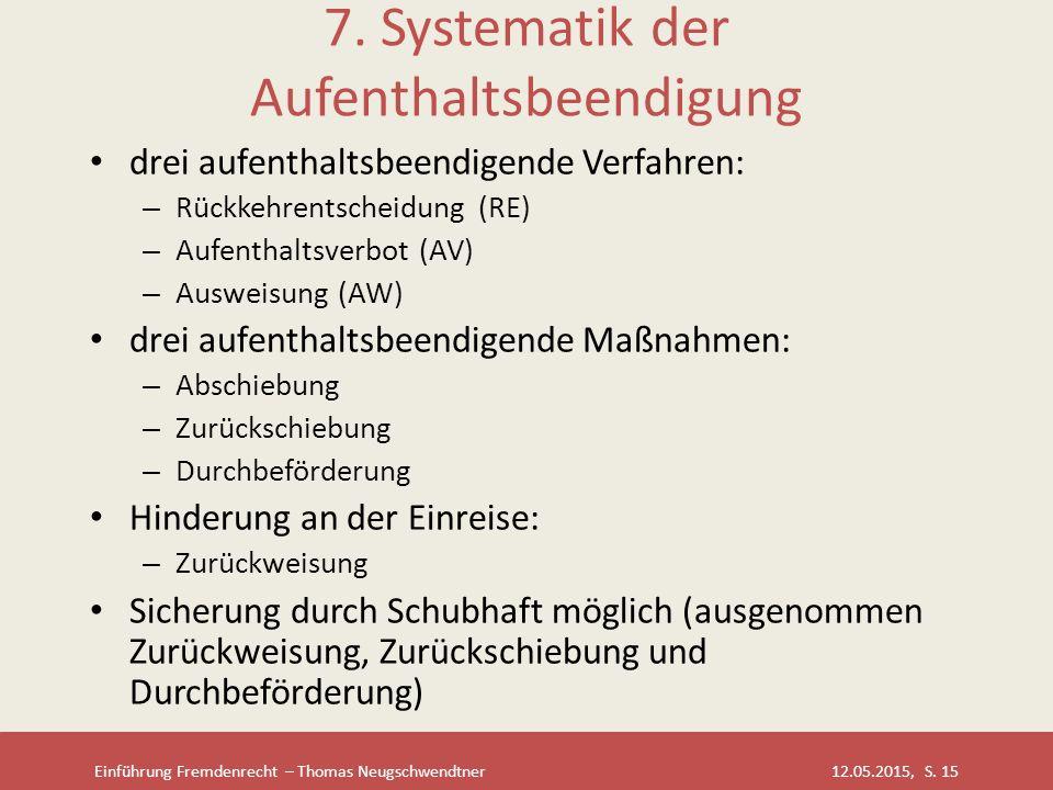 Einführung Fremdenrecht – Thomas Neugschwendtner 12.05.2015, S. 15 7. Systematik der Aufenthaltsbeendigung drei aufenthaltsbeendigende Verfahren: – Rü