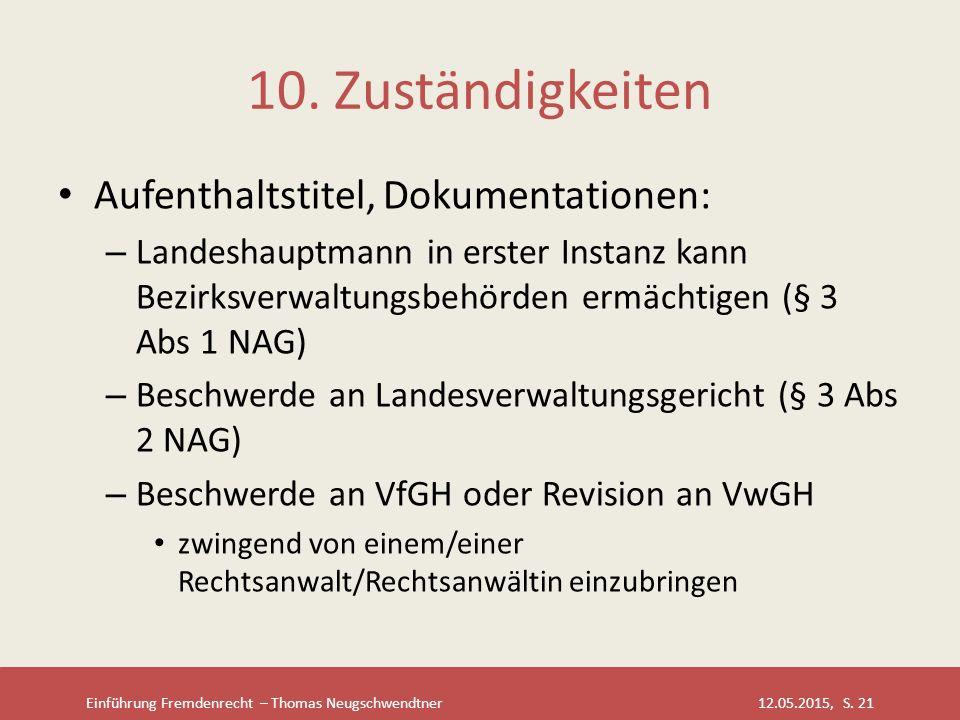 Einführung Fremdenrecht – Thomas Neugschwendtner 12.05.2015, S. 21 10. Zuständigkeiten Aufenthaltstitel, Dokumentationen: – Landeshauptmann in erster