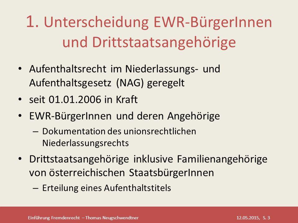 Einführung Fremdenrecht – Thomas Neugschwendtner 12.05.2015, S. 3 1. Unterscheidung EWR-BürgerInnen und Drittstaatsangehörige Aufenthaltsrecht im Nied