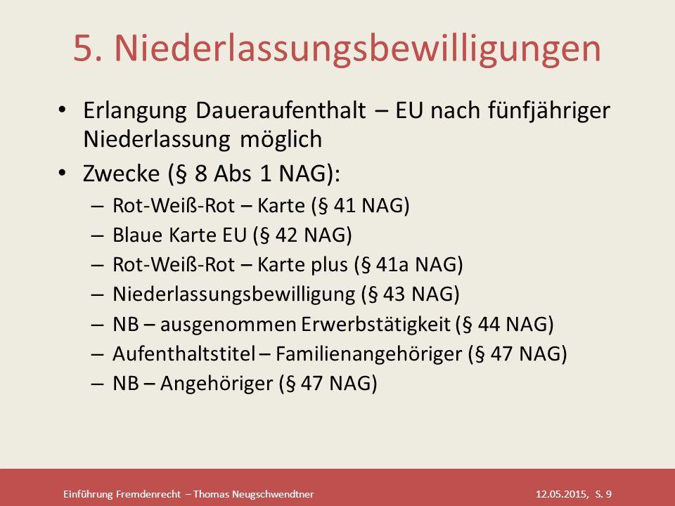 Einführung Fremdenrecht – Thomas Neugschwendtner 12.05.2015, S. 9 5. Niederlassungsbewilligungen Erlangung Daueraufenthalt – EU nach fünfjähriger Nied