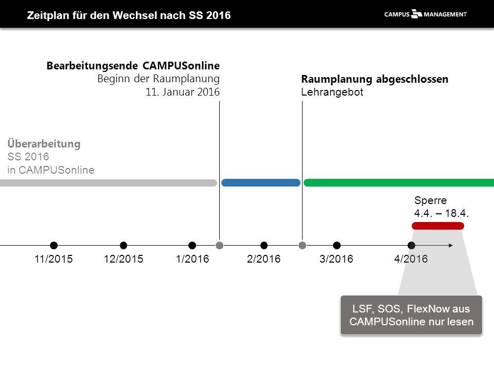 Zeitplan für den Wechsel nach SS 2016 4/20161/201612/201511/20152/20163/2016 Sperre 4.4. – 18.4. Überarbeitung SS 2016 in CAMPUSonline LSF, SOS, FlexN