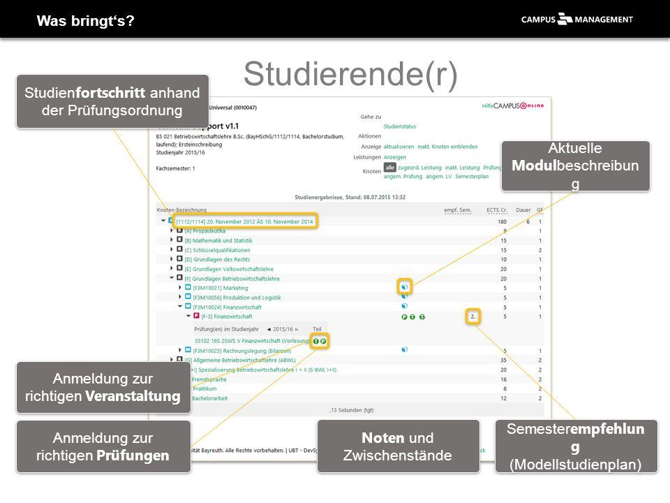 Projekt Campus Management Lehr- veranstaltungen moodle eLearning Prüfungen Lehr- veranstaltungen HIS LSF Vorlesungsverzeichnis FlexNow.