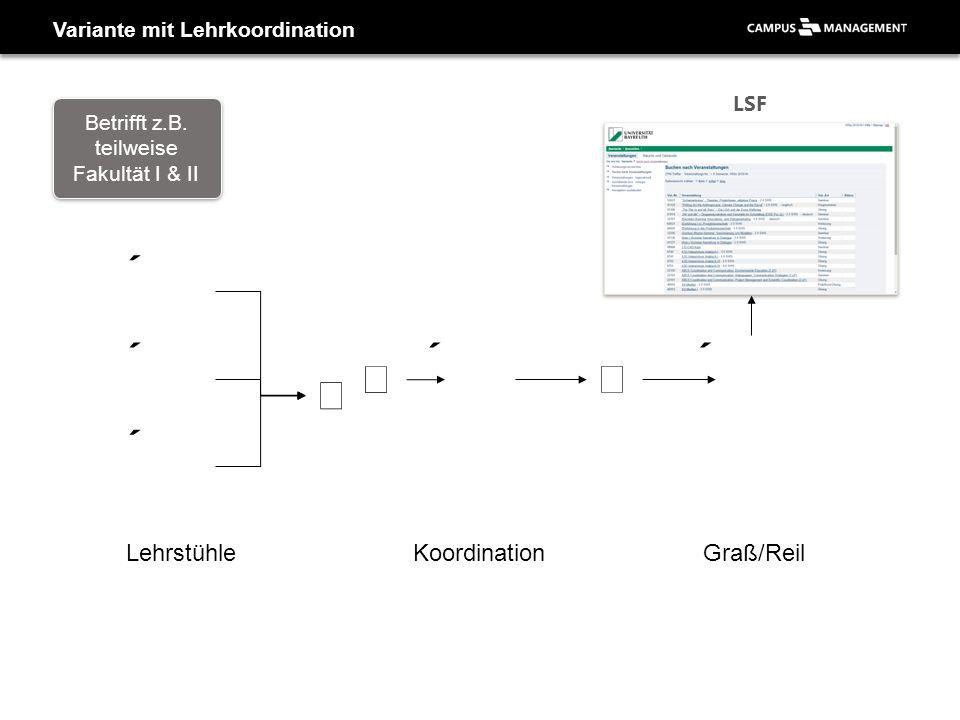 Variante mit Lehrkoordination LehrstühleKoordinationGraß/Reil LSF Betrifft z.B. teilweise Fakultät I & II Betrifft z.B. teilweise Fakultät I & II