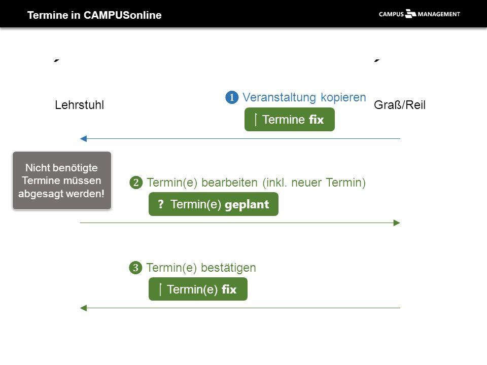 Termine in CAMPUSonline LehrstuhlGraß/Reil ❶ Veranstaltung kopieren Termine fix ❷ Termin(e) bearbeiten (inkl.