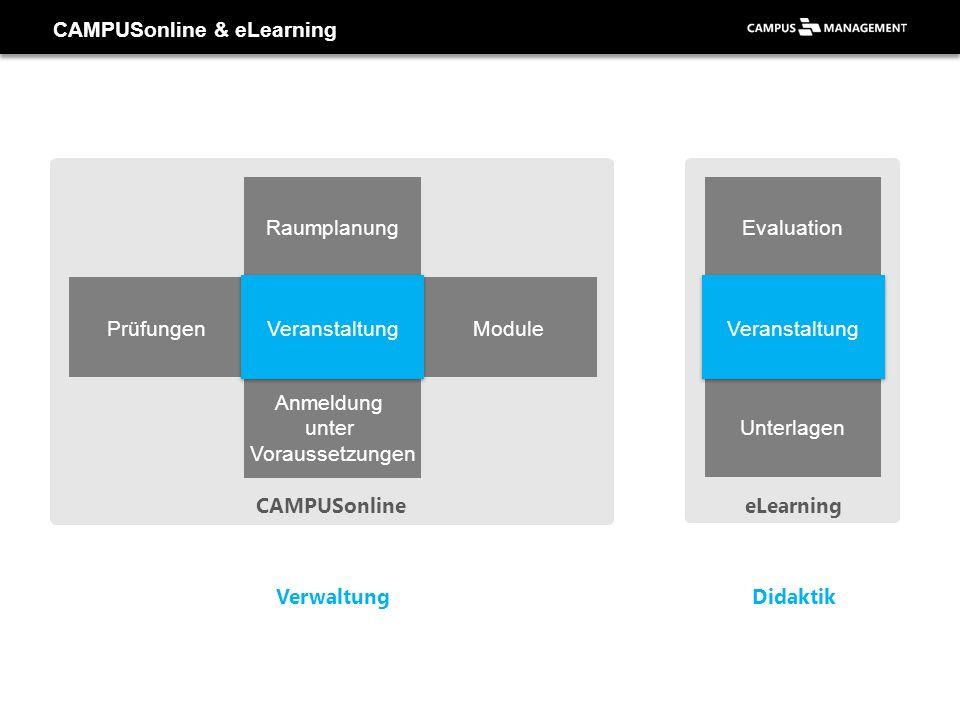 CAMPUSonline & eLearning CAMPUSonlineeLearning Anmeldung unter Voraussetzungen Prüfungen Module Raumplanung Evaluation Unterlagen Veranstaltung VerwaltungDidaktik