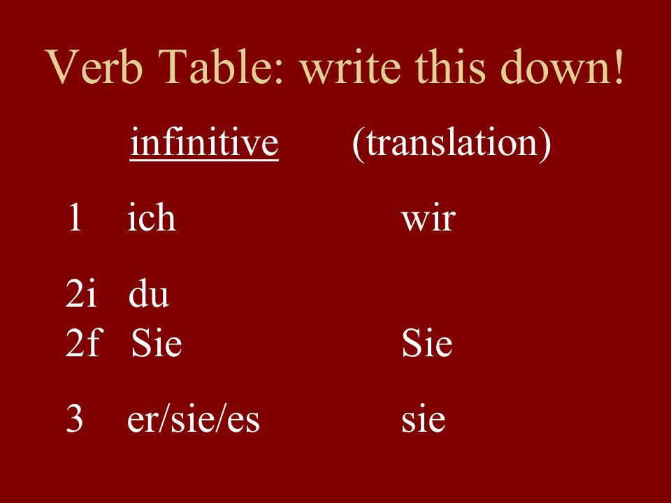 Verb Table: write this down! infinitive (translation) 1 ichwir 2i du 2f SieSie 3 er/sie/essie