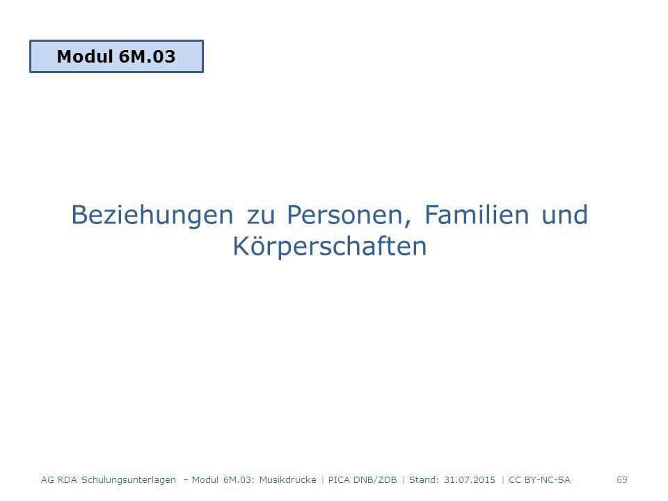 Beziehungen zu Personen, Familien und Körperschaften Modul 6M.03 69 AG RDA Schulungsunterlagen – Modul 6M.03: Musikdrucke | PICA DNB/ZDB | Stand: 31.07.2015 | CC BY-NC-SA