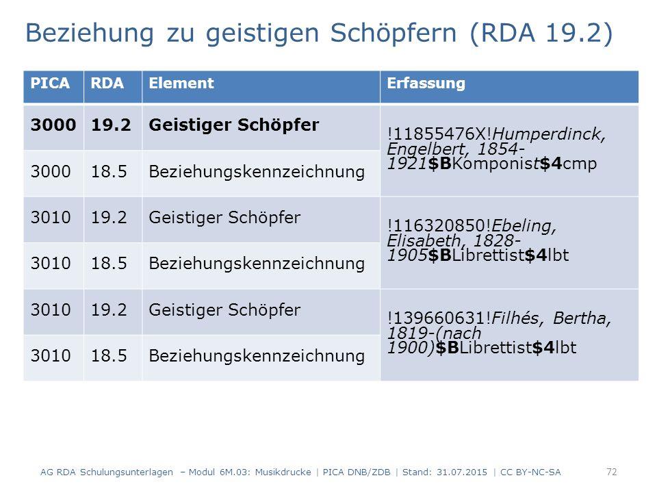 Beziehung zu geistigen Schöpfern (RDA 19.2) AG RDA Schulungsunterlagen – Modul 6M.03: Musikdrucke | PICA DNB/ZDB | Stand: 31.07.2015 | CC BY-NC-SA 72 PICARDAElementErfassung 300019.2Geistiger Schöpfer !11855476X!Humperdinck, Engelbert, 1854- 1921$BKomponist$4cmp 300018.5Beziehungskennzeichnung 301019.2Geistiger Schöpfer !116320850!Ebeling, Elisabeth, 1828- 1905$BLibrettist$4lbt 301018.5Beziehungskennzeichnung 301019.2Geistiger Schöpfer !139660631!Filhés, Bertha, 1819-(nach 1900)$BLibrettist$4lbt 301018.5Beziehungskennzeichnung