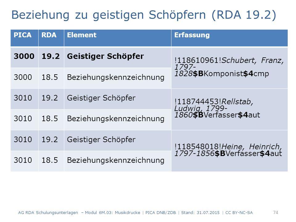 Beziehung zu geistigen Schöpfern (RDA 19.2) AG RDA Schulungsunterlagen – Modul 6M.03: Musikdrucke | PICA DNB/ZDB | Stand: 31.07.2015 | CC BY-NC-SA 74 PICARDAElementErfassung 300019.2Geistiger Schöpfer !118610961!Schubert, Franz, 1797- 1828$BKomponist$4cmp 300018.5Beziehungskennzeichnung 301019.2Geistiger Schöpfer !118744453!Rellstab, Ludwig, 1799- 1860$BVerfasser$4aut 301018.5Beziehungskennzeichnung 301019.2Geistiger Schöpfer !118548018!Heine, Heinrich, 1797-1856$BVerfasser$4aut 301018.5Beziehungskennzeichnung