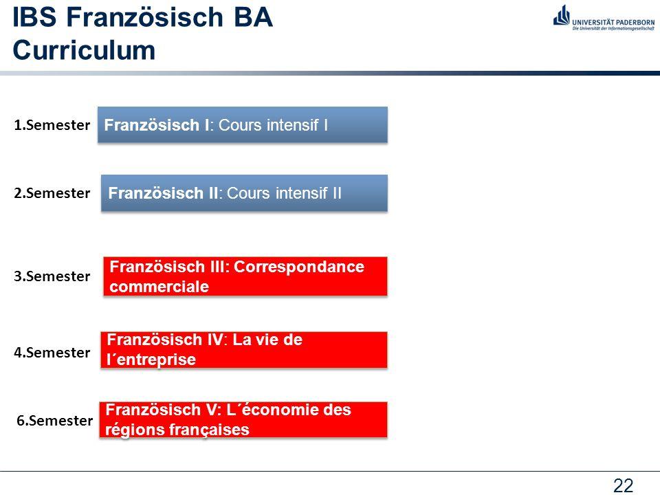 22 Französisch I: Cours intensif I Französisch II: Cours intensif II 1.Semester 3.Semester Französisch IV: La vie de l´entreprise Französisch IV: La v