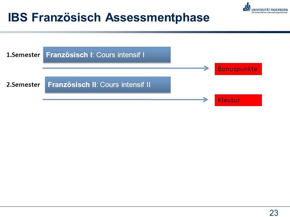 23 IBS Französisch Assessmentphase Französisch I: Cours intensif I Französisch II: Cours intensif II 1.Semester Bonuspunkte Klausur 2.Semester