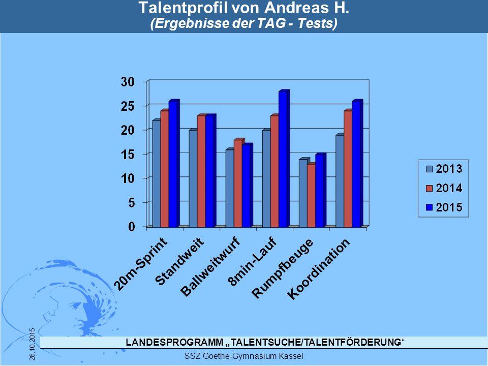 """LANDESPROGRAMM """"TALENTSUCHE/TALENTFÖRDERUNG"""" SSZ Goethe-Gymnasium Kassel 28.10.2015 Talentprofil von Andreas H. (Ergebnisse der TAG - Tests)"""