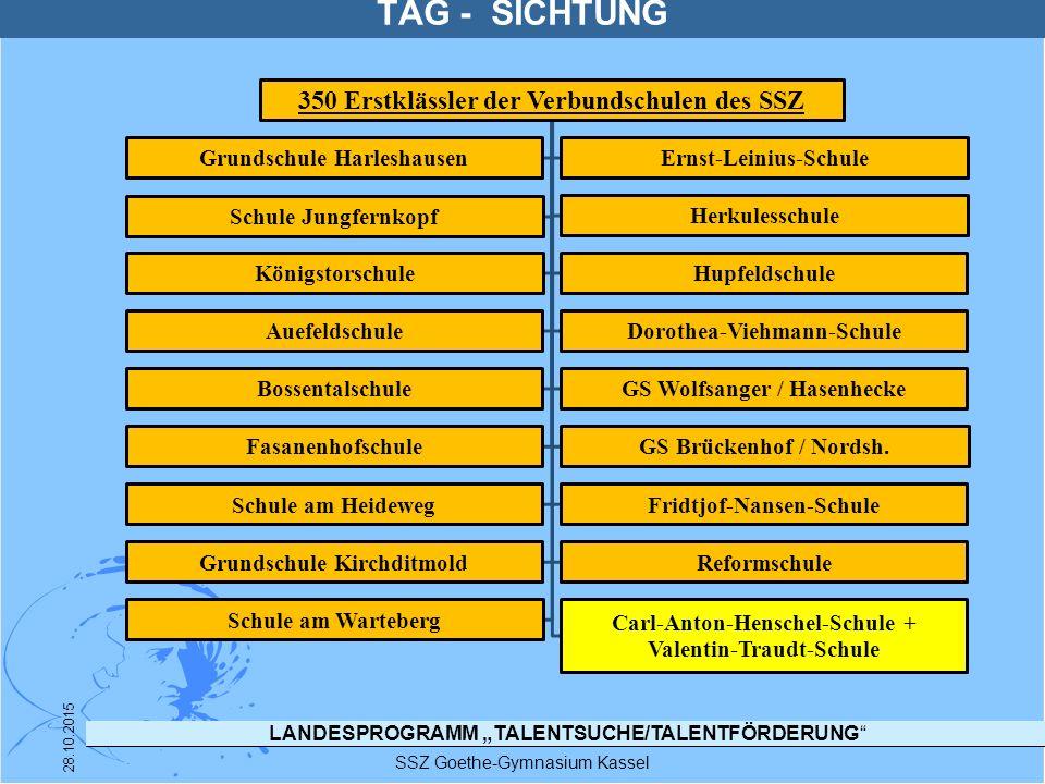 """LANDESPROGRAMM """"TALENTSUCHE/TALENTFÖRDERUNG"""" SSZ Goethe-Gymnasium Kassel 28.10.2015 TAG - SICHTUNG 350 Erstklässler der Verbundschulen des SSZ Grundsc"""