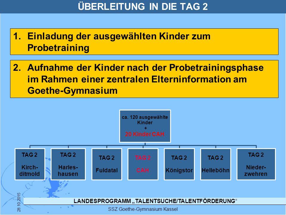 """LANDESPROGRAMM """"TALENTSUCHE/TALENTFÖRDERUNG"""" SSZ Goethe-Gymnasium Kassel 28.10.2015 ÜBERLEITUNG IN DIE TAG 2 1.Einladung der ausgewählten Kinder zum P"""