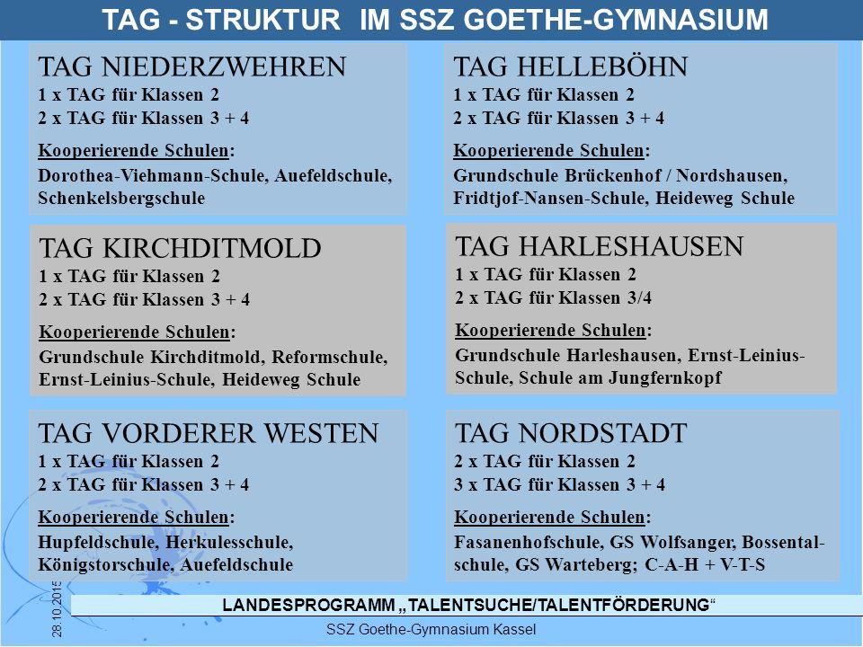 """LANDESPROGRAMM """"TALENTSUCHE/TALENTFÖRDERUNG"""" SSZ Goethe-Gymnasium Kassel 28.10.2015 TAG - STRUKTUR IM SSZ GOETHE-GYMNASIUM TAG NIEDERZWEHREN 1 x TAG f"""