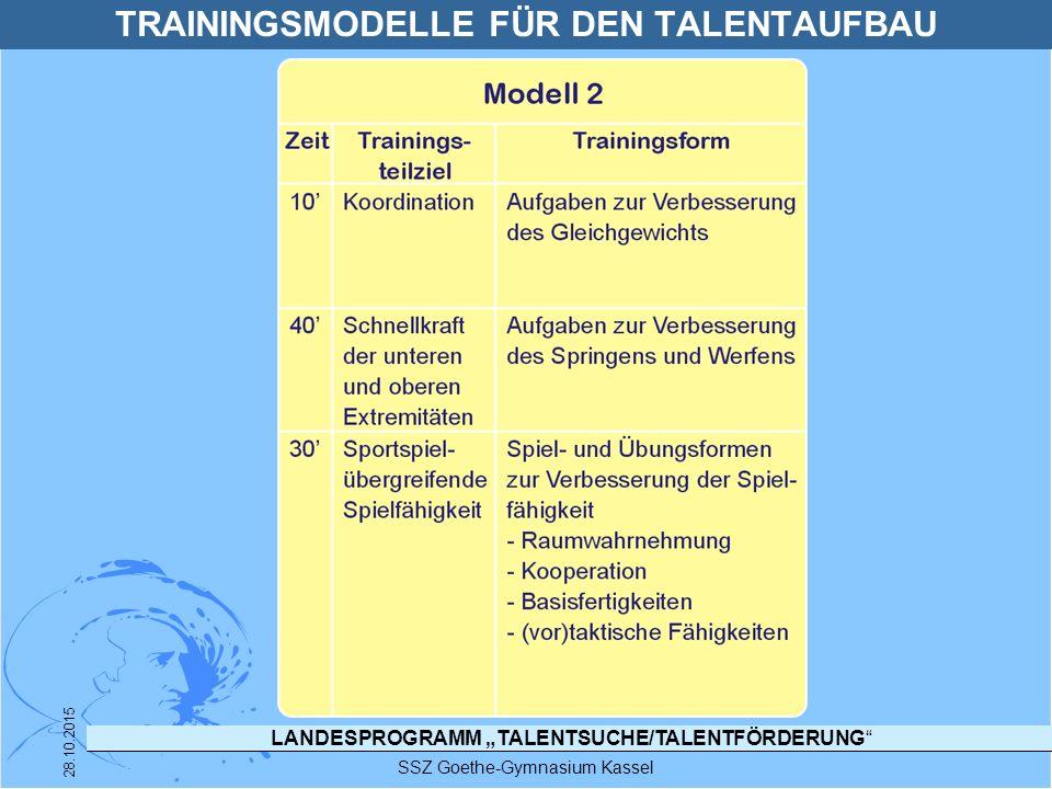"""LANDESPROGRAMM """"TALENTSUCHE/TALENTFÖRDERUNG"""" SSZ Goethe-Gymnasium Kassel 28.10.2015 TRAININGSMODELLE FÜR DEN TALENTAUFBAU"""