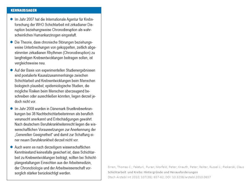 Erren, Thomas C.; Falaturi, Puran; Morfeld, Peter; Knauth, Peter; Reiter, Russel J.; Piekarski, Claus Schichtarbeit und Krebs: Hintergründe und Heraus