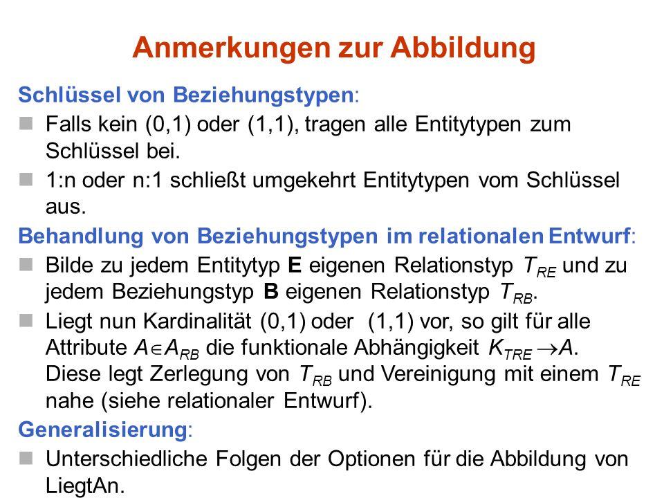 Schlüssel von Beziehungstypen: Falls kein (0,1) oder (1,1), tragen alle Entitytypen zum Schlüssel bei. 1:n oder n:1 schließt umgekehrt Entitytypen vom