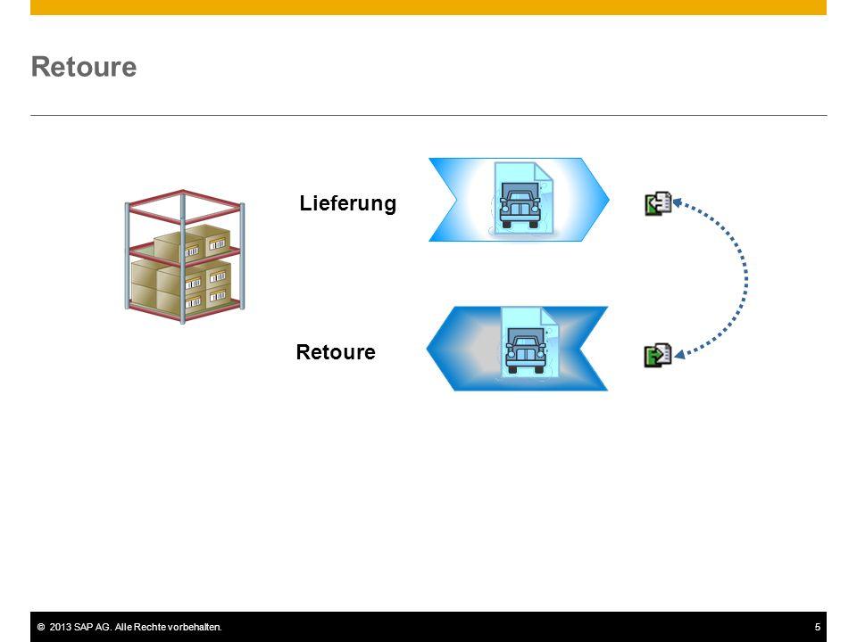 ©2013 SAP AG. Alle Rechte vorbehalten.5 Retoure Lieferung