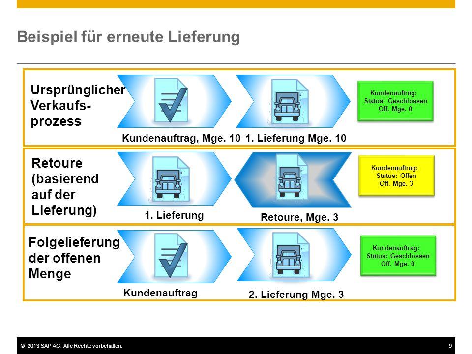 ©2013 SAP AG.Alle Rechte vorbehalten.9 Beispiel für erneute Lieferung 1.