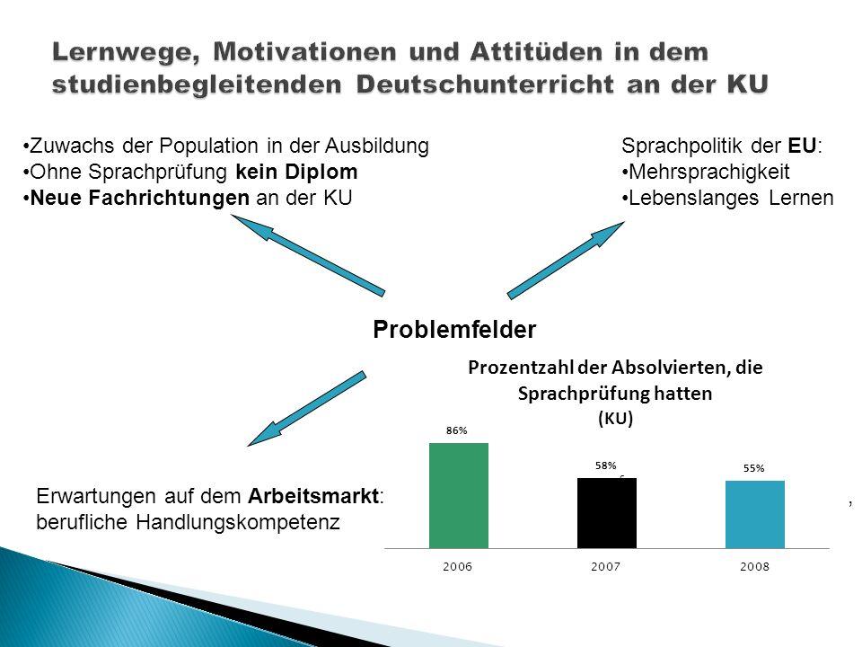 Problemfelder Zuwachs der Population in der Ausbildung Ohne Sprachprüfung kein Diplom Neue Fachrichtungen an der KU Sprachpolitik der EU: Mehrsprachig
