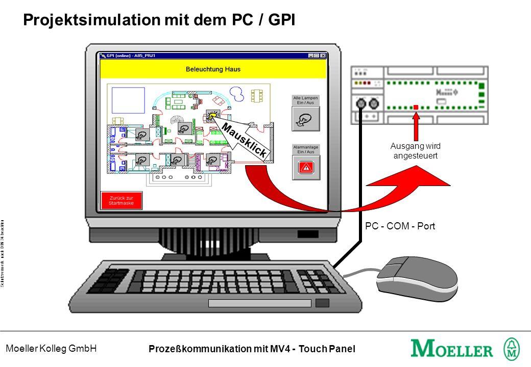 Moeller Kolleg GmbH Schutzvermerk nach DIN 34 beachten Prozeßkommunikation mit MV4 - Touch Panel Projektsimulation mit dem PC / GPI PC - COM - Port Mausklick Ausgang wird angesteuert