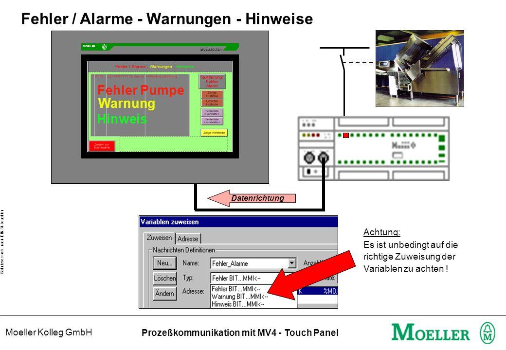 Moeller Kolleg GmbH Schutzvermerk nach DIN 34 beachten Prozeßkommunikation mit MV4 - Touch Panel Fehler / Alarme - Warnungen - Hinweise Achtung: Es ist unbedingt auf die richtige Zuweisung der Variablen zu achten .