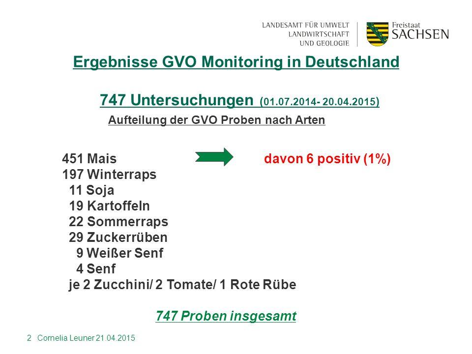 2 Aufteilung der GVO Proben nach Arten 451 Mais davon 6 positiv (1%) 197 Winterraps 11 Soja 19 Kartoffeln 22 Sommerraps 29 Zuckerrüben 9 Weißer Senf 4