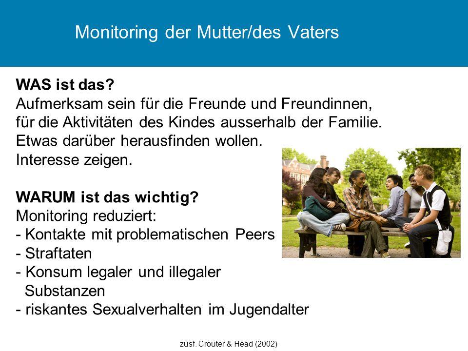 Monitoring der Mutter/des Vaters WAS ist das? Aufmerksam sein für die Freunde und Freundinnen, für die Aktivitäten des Kindes ausserhalb der Familie.