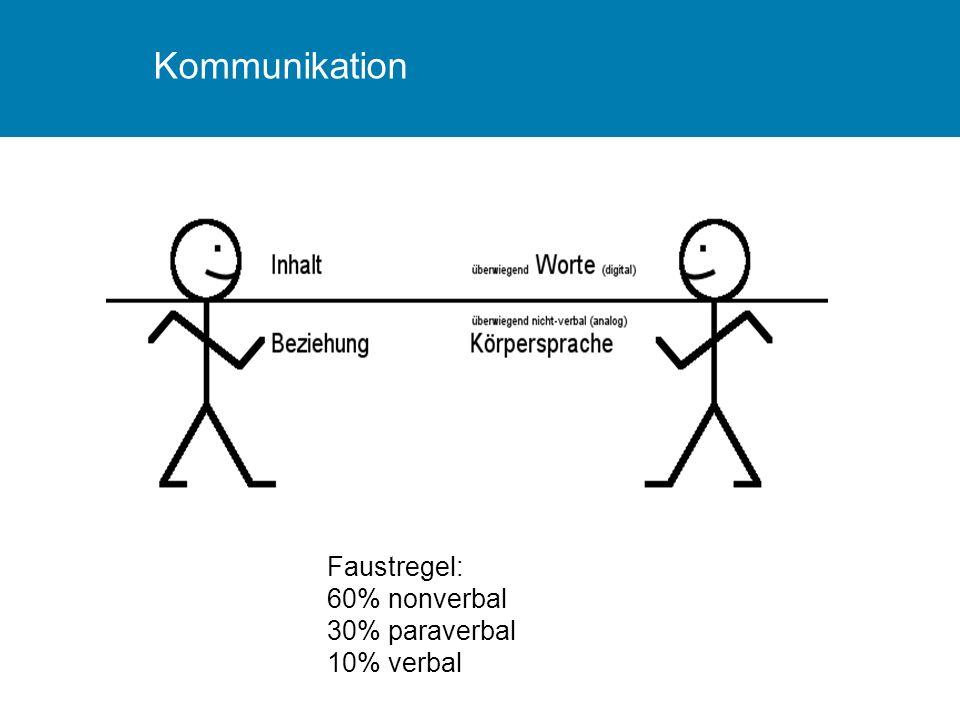 Kommunikation Faustregel: 60% nonverbal 30% paraverbal 10% verbal