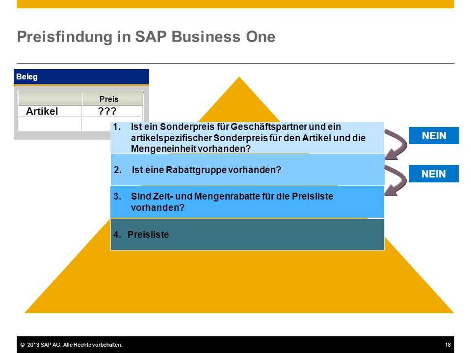 ©2013 SAP AG.Alle Rechte vorbehalten.18 Preisfindung in SAP Business One Beleg Artikel ??.